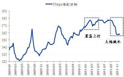 mysteel:从原油价格走势看钢材市场图片