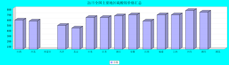 �]��_煤化工网 > 价格汇总正文   均为现汇成交价 (coalchem.glinfo.