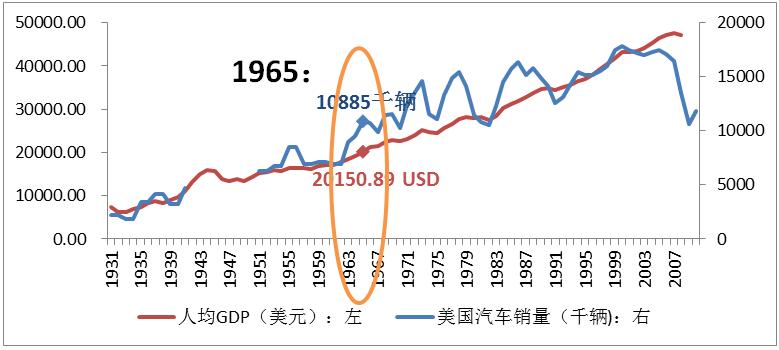 中国gdp增速_合肥人均gdp增速