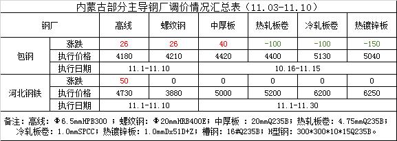 大奖娱乐888官方网站