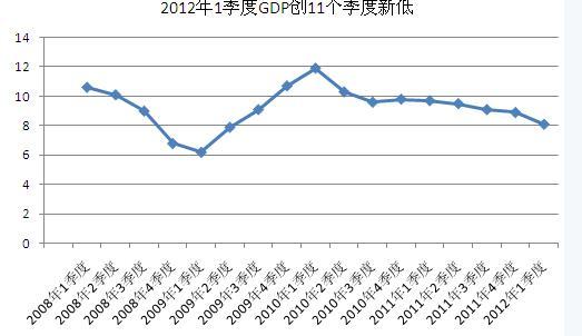 gdp公布时多长时间公布一次_2021年一季度GDP发布 实现30年增长最高,3点因素至关重要
