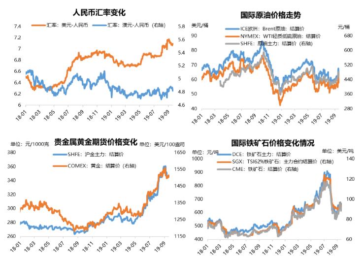 钢材市场悲观情绪蔓延 国庆节前钢价走势谨慎