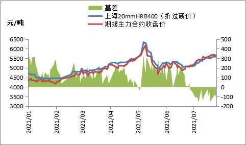 黑色期货普涨,钢价高位震荡