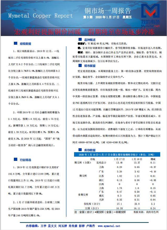 锌合金锭价格_《中国铜市场一周报告》2020年第3期_我的有色