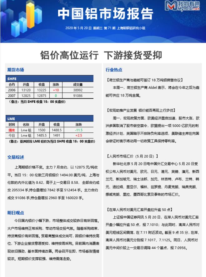 锌合金锭价格_《中国铝市场报告》2020年第71期_我的有色